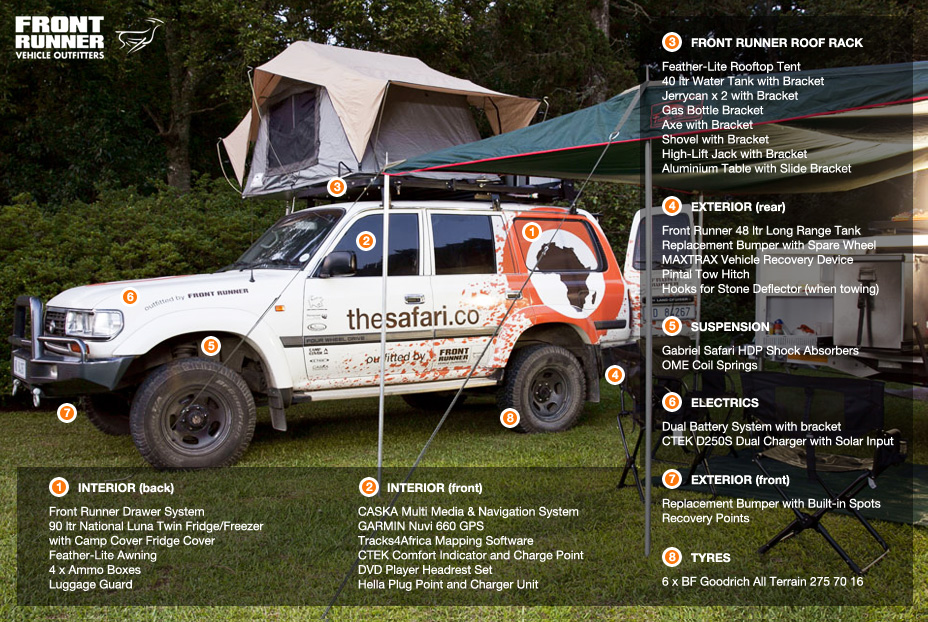 Metalian Trailer - our choice of expedition trailers for our African Explorations